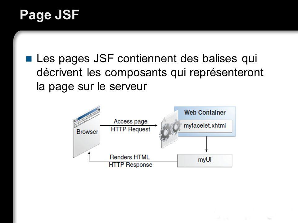 Construction vue et page HTML Une vue formée des composants JSF est donc construite sur le serveur (ou restaurée si elle avait déjà été affichée) : phase « Restore View », Puisquil ny a pas de données ou dévénements à traiter, la vue est immédiatement rendue : le code HTML est construit à partir des composants de la vue et envoyé au client : phase « Render Response ».