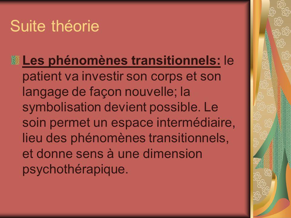Suite théorie Les phénomènes transitionnels: le patient va investir son corps et son langage de façon nouvelle; la symbolisation devient possible. Le
