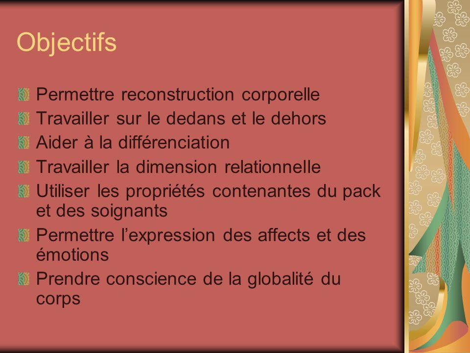 Objectifs Permettre reconstruction corporelle Travailler sur le dedans et le dehors Aider à la différenciation Travailler la dimension relationnelle U