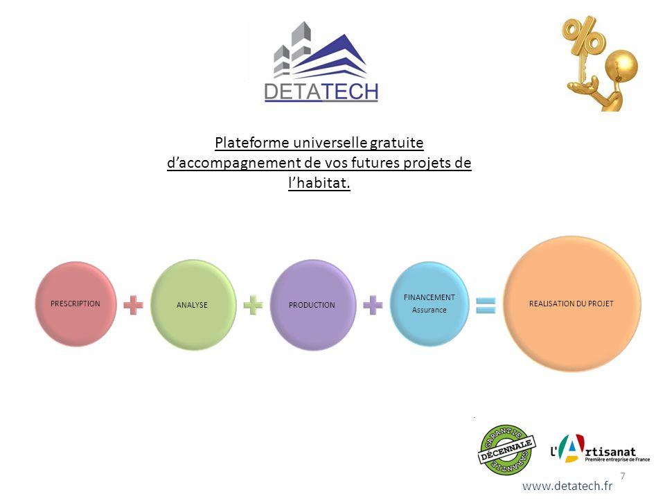 Plateforme universelle gratuite daccompagnement de vos futures projets de lhabitat. PRESCRIPTION ANALYSEPRODUCTION FINANCEMENT Assurance REALISATION D