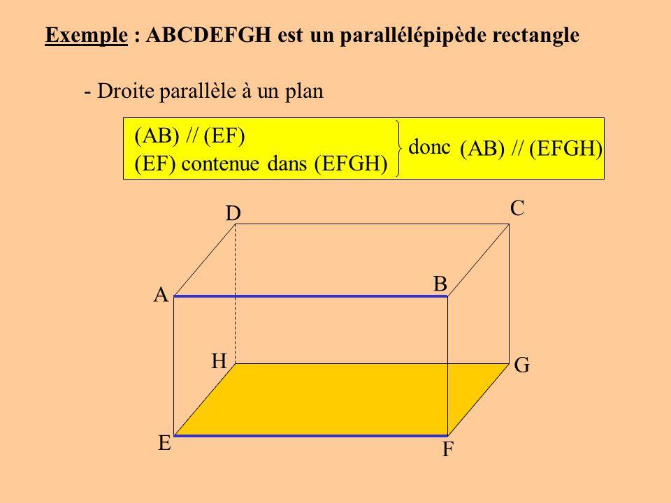 A D C B G F E H - Droite parallèle à un plan Exemple : ABCDEFGH est un parallélépipède rectangle (AB) // (EF) (AB) // (EFGH) (EF) contenue dans (EFGH)
