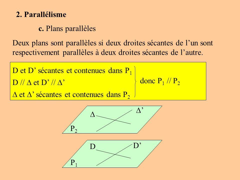 P2P2 P1P1 D c. Plans parallèles 2. Parallélisme Deux plans sont parallèles si deux droites sécantes de lun sont respectivement parallèles à deux droit