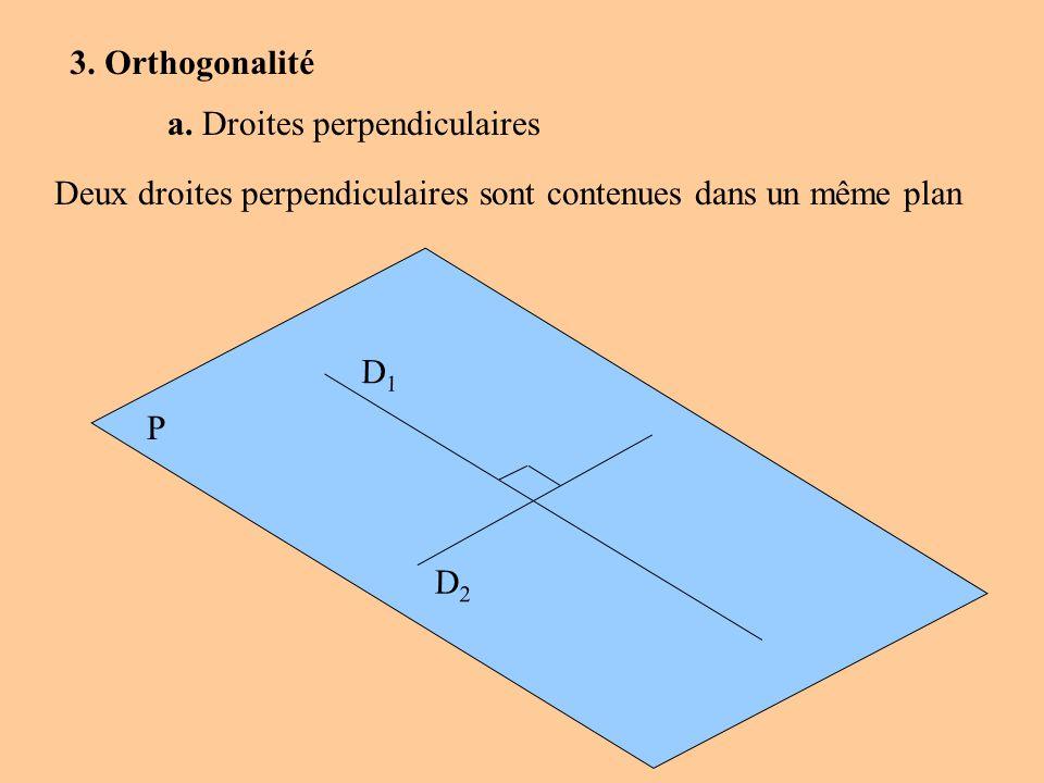 P D2D2 D1D1 a. Droites perpendiculaires 3. Orthogonalité Deux droites perpendiculaires sont contenues dans un même plan