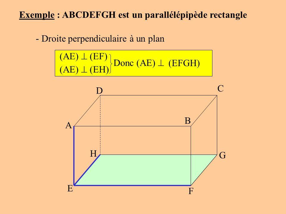Exemple : ABCDEFGH est un parallélépipède rectangle - Droite perpendiculaire à un plan (AE) (EF) (AE) (EH) Donc (AE) (EFGH) A D C B G F E H