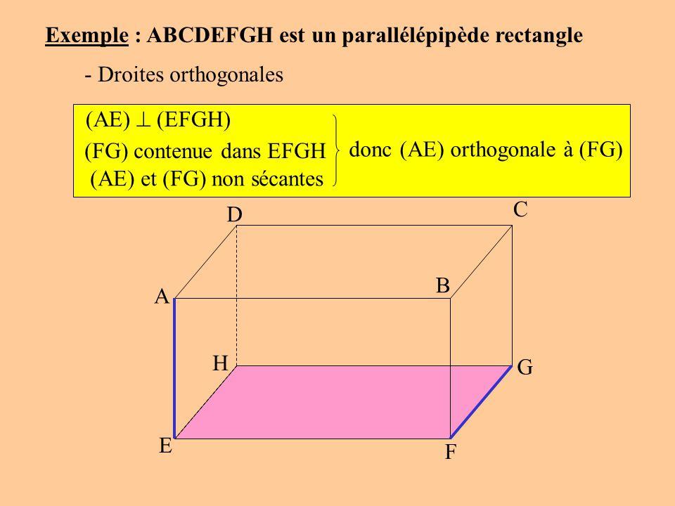 Exemple : ABCDEFGH est un parallélépipède rectangle - Droites orthogonales (AE) (EFGH) (FG) contenue dans EFGH donc (AE) orthogonale à (FG) A D C B G
