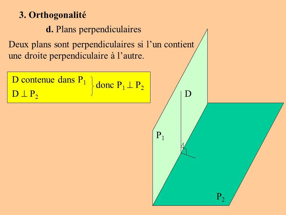 P2P2 P1P1 D 3. Orthogonalité d. Plans perpendiculaires Deux plans sont perpendiculaires si lun contient une droite perpendiculaire à lautre. D contenu