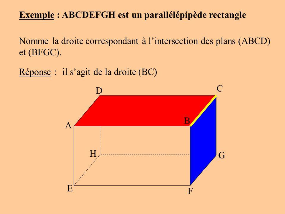 A D C B G F E H Exemple : ABCDEFGH est un parallélépipède rectangle Nomme la droite correspondant à lintersection des plans (ABCD) et (BFGC). Réponse