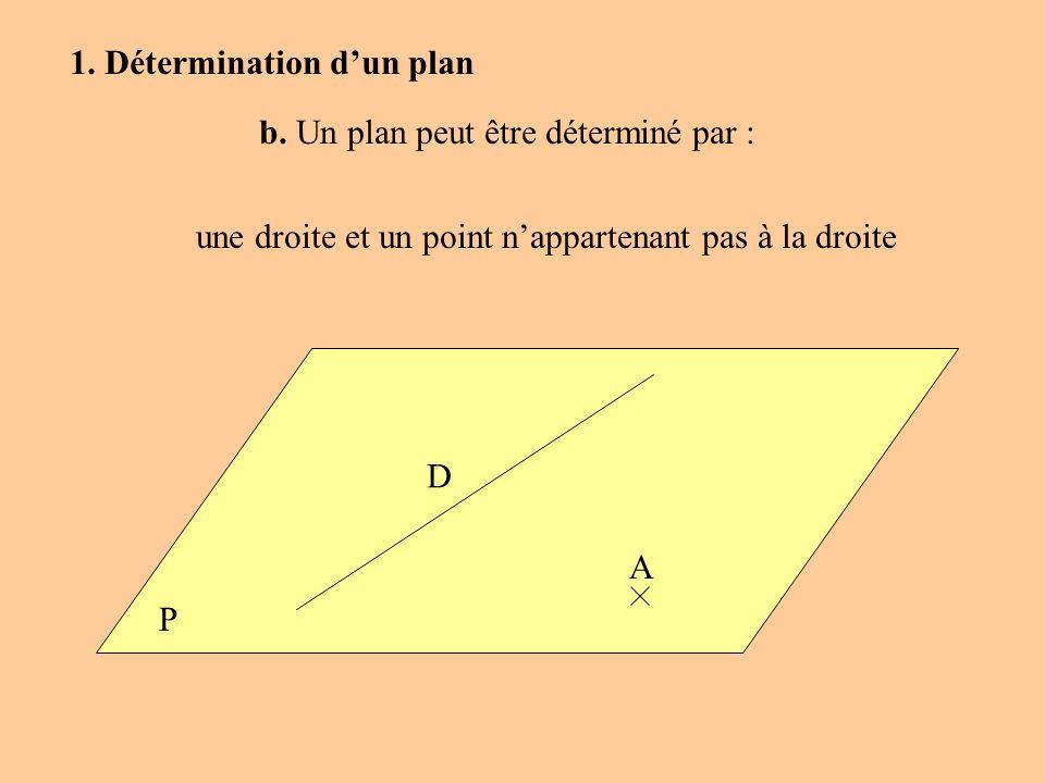 P une droite et un point nappartenant pas à la droite A D b. Un plan peut être déterminé par : 1. Détermination dun plan