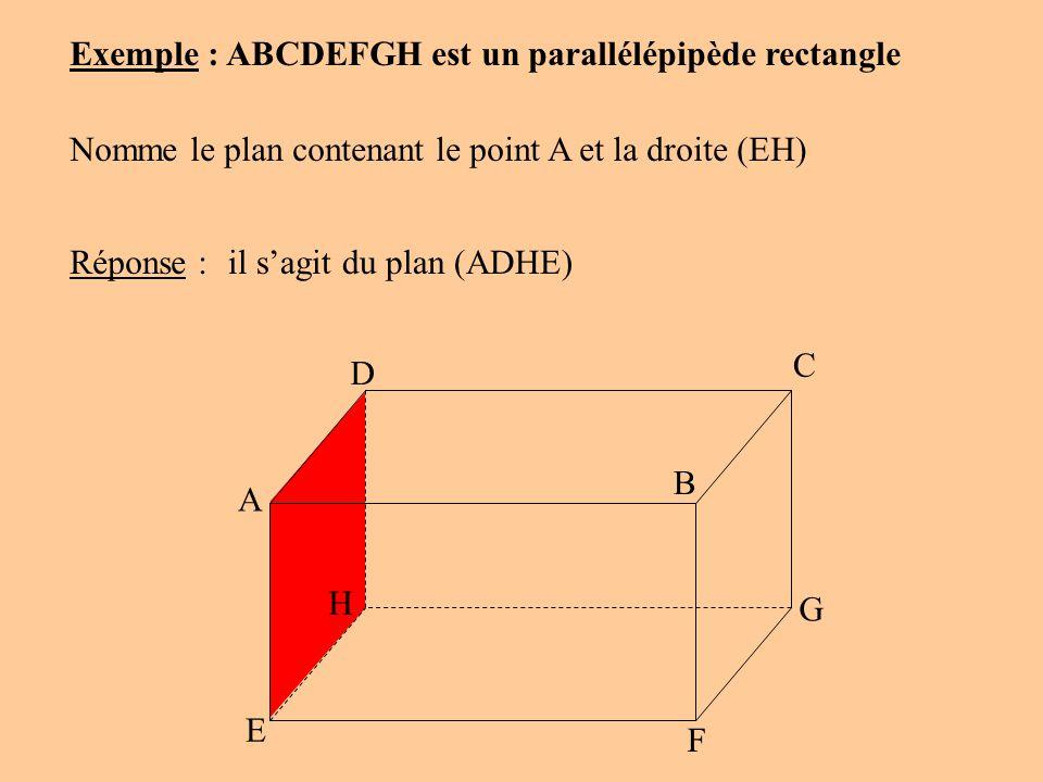 A D C B G F E H Exemple : ABCDEFGH est un parallélépipède rectangle Nomme le plan contenant le point A et la droite (EH) Réponse :il sagit du plan (AD