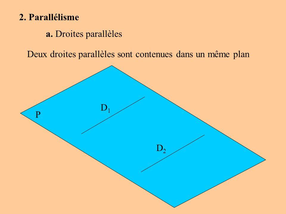 a. Droites parallèles P D1D1 D2D2 2. Parallélisme Deux droites parallèles sont contenues dans un même plan