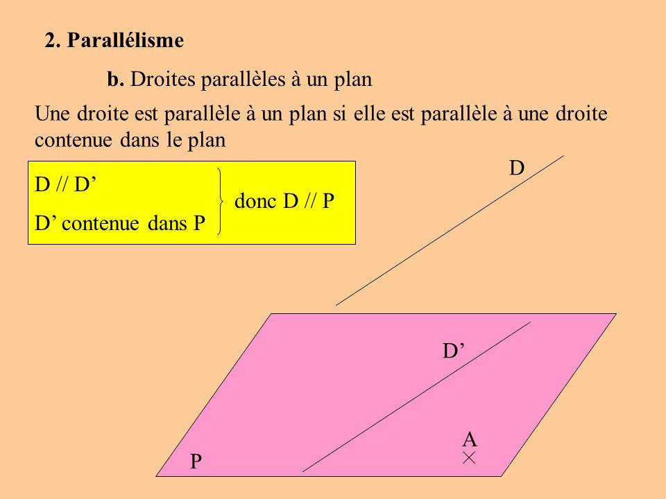P D D b. Droites parallèles à un plan 2. Parallélisme Une droite est parallèle à un plan si elle est parallèle à une droite contenue dans le plan D //