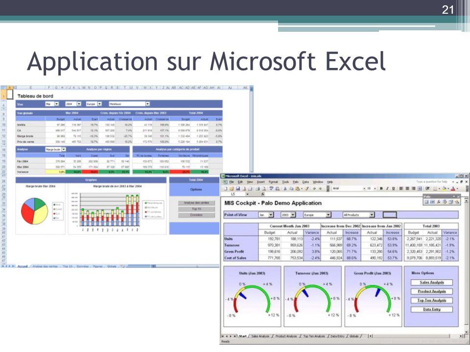 Application sur Microsoft Excel 21