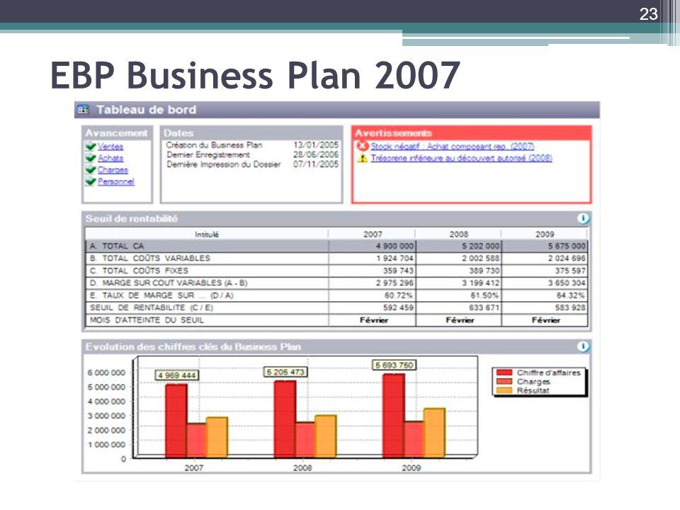 EBP Business Plan 2007 23