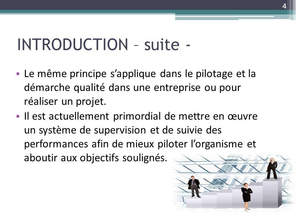 INTRODUCTION – suite - Le même principe sapplique dans le pilotage et la démarche qualité dans une entreprise ou pour réaliser un projet. Il est actue