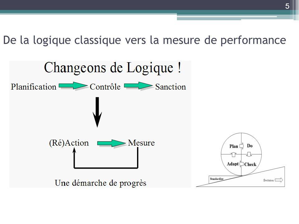 De la logique classique vers la mesure de performance 5