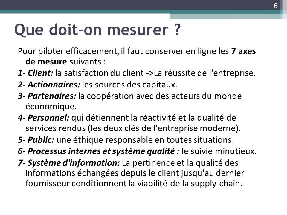 Que doit-on mesurer ? Pour piloter efficacement, il faut conserver en ligne les 7 axes de mesure suivants : 1- Client: la satisfaction du client ->La