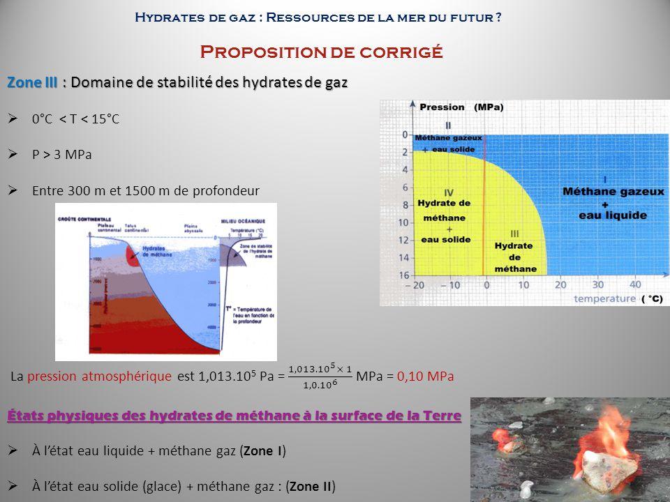Hydrates de gaz : Ressources de la mer du futur ? Proposition de corrigé
