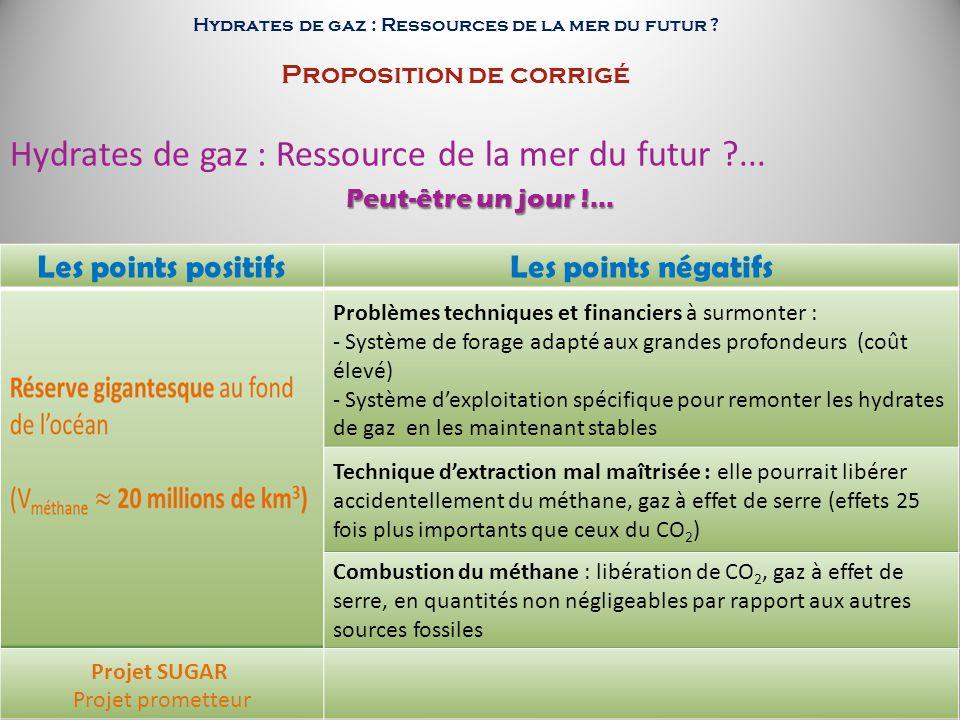 Hydrates de gaz : Ressources de la mer du futur ? Proposition de corrigé Hydrates de gaz : Ressource de la mer du futur ?... Peut-être un jour !... Le