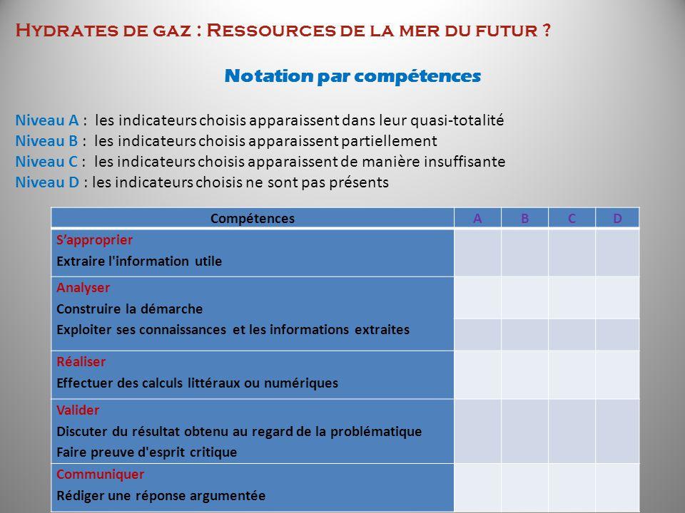 Hydrates de gaz : Ressources de la mer du futur ? Notation par compétences Niveau A : les indicateurs choisis apparaissent dans leur quasi-totalité Ni