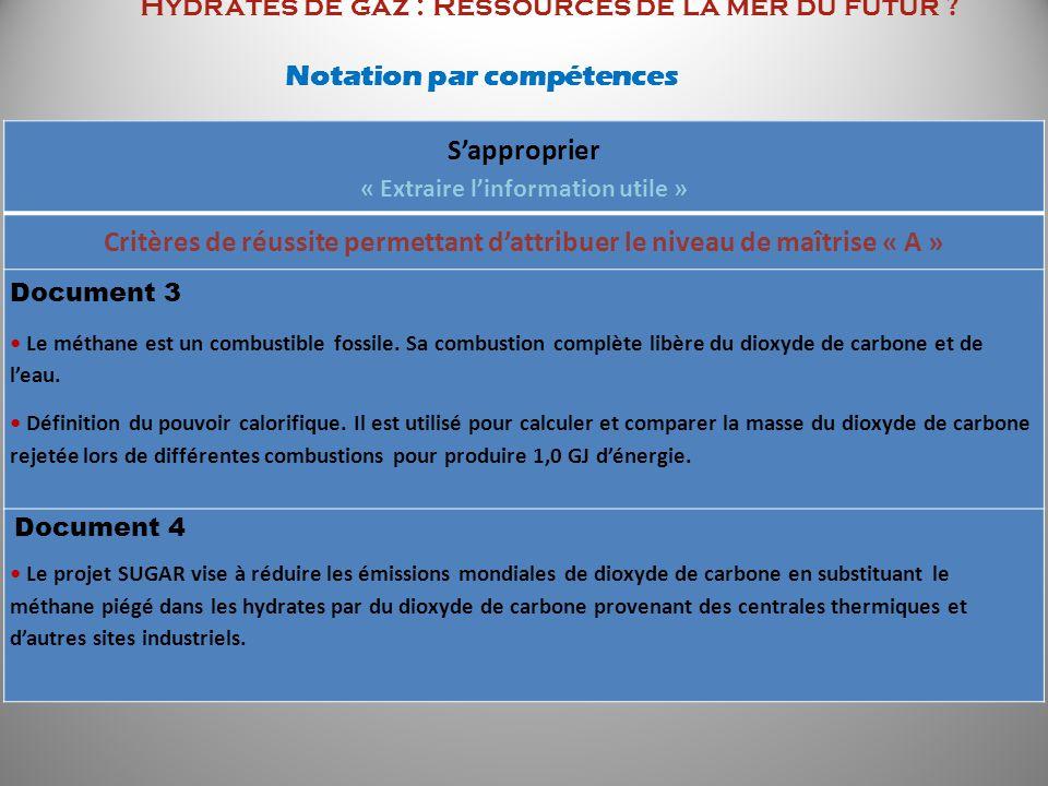 Hydrates de gaz : Ressources de la mer du futur ? Notation par compétences Sapproprier « Extraire linformation utile » Critères de réussite permettant