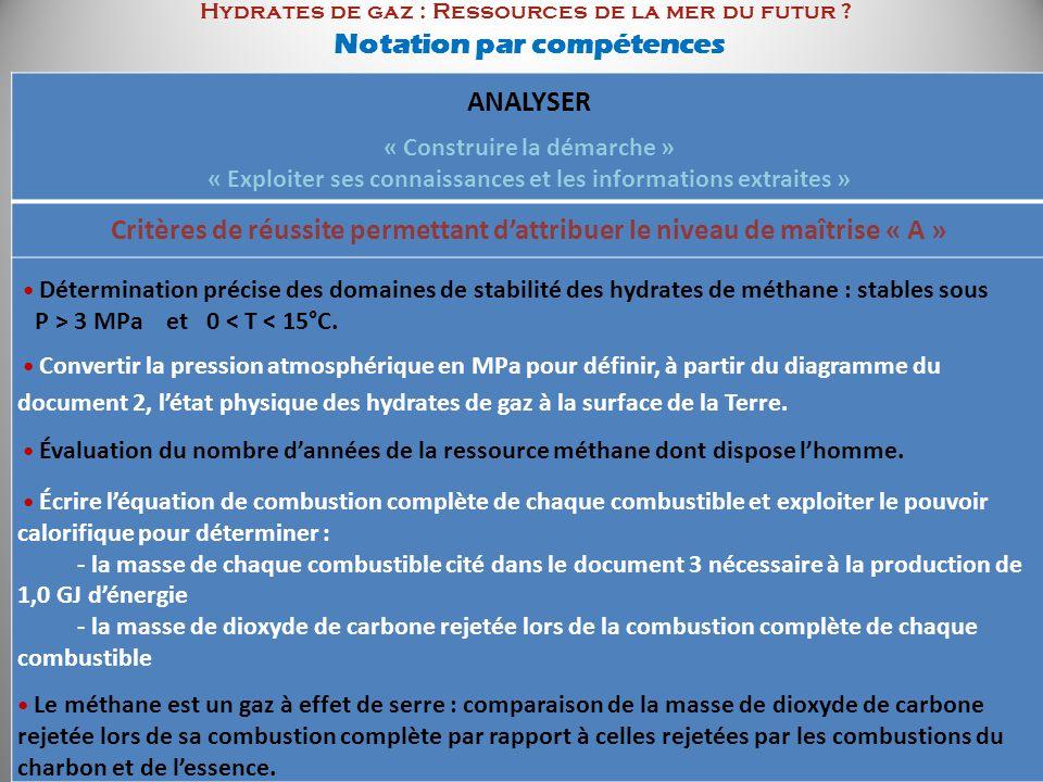 Hydrates de gaz : Ressources de la mer du futur ? Notation par compétences ANALYSER « Construire la démarche » « Exploiter ses connaissances et les in