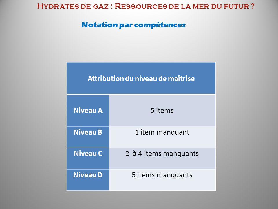 Hydrates de gaz : Ressources de la mer du futur ? Notation par compétences Attribution du niveau de maîtrise Niveau A 5 items Niveau B 1 item manquant