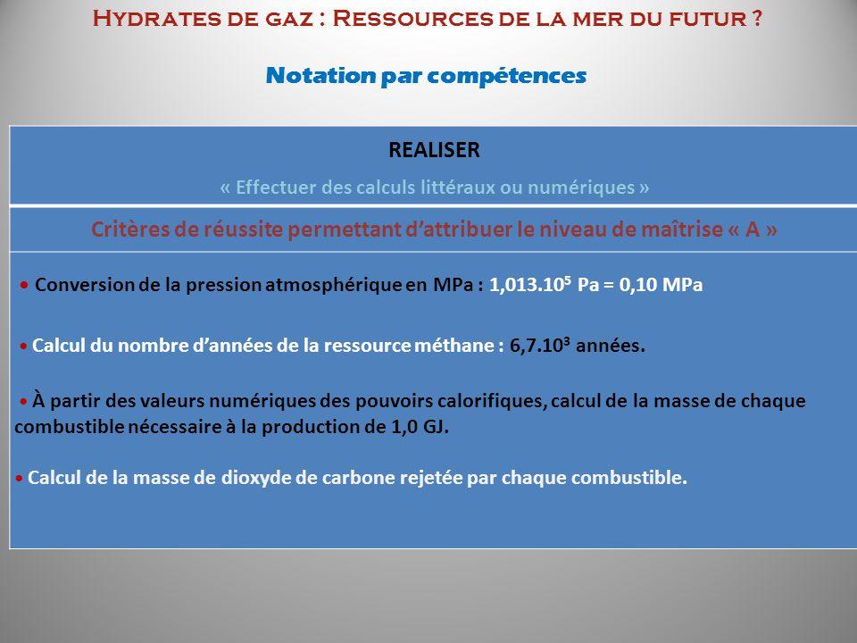Hydrates de gaz : Ressources de la mer du futur ? Notation par compétences REALISER « Effectuer des calculs littéraux ou numériques » Critères de réus
