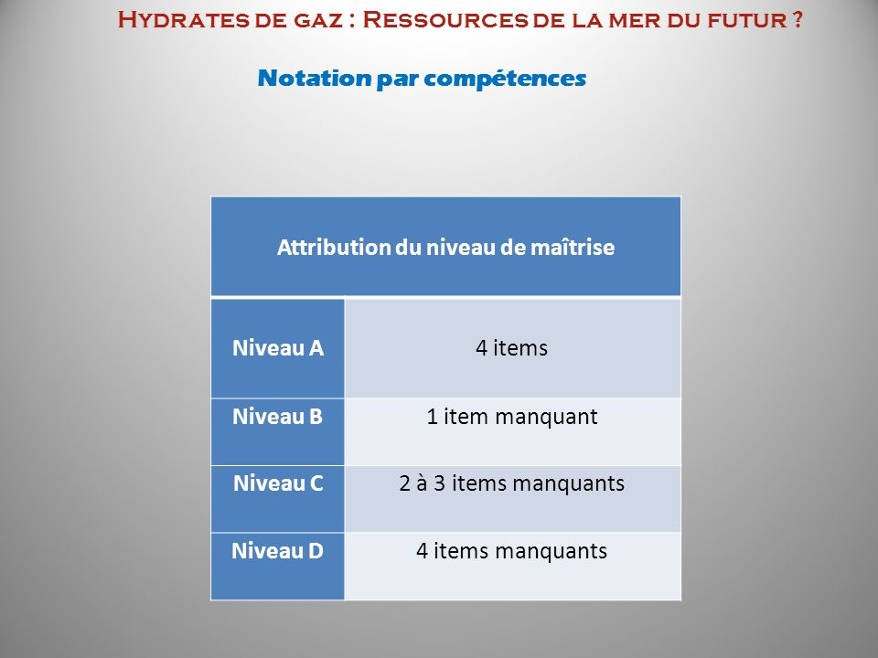 Hydrates de gaz : Ressources de la mer du futur ? Notation par compétences Attribution du niveau de maîtrise Niveau A 4 items Niveau B 1 item manquant