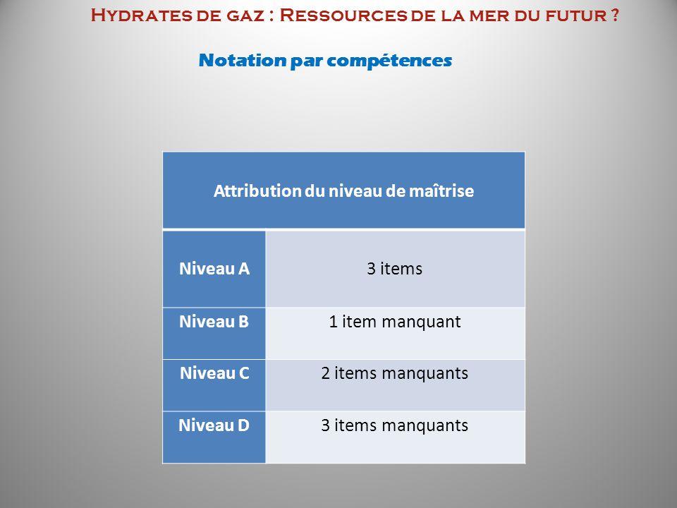 Hydrates de gaz : Ressources de la mer du futur ? Notation par compétences Attribution du niveau de maîtrise Niveau A 3 items Niveau B 1 item manquant