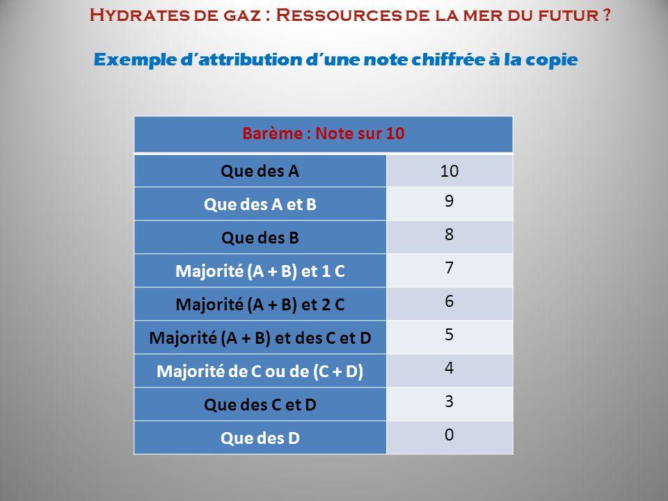 Hydrates de gaz : Ressources de la mer du futur ? Exemple dattribution dune note chiffrée à la copie Barème : Note sur 10 Que des A 10 Que des A et B