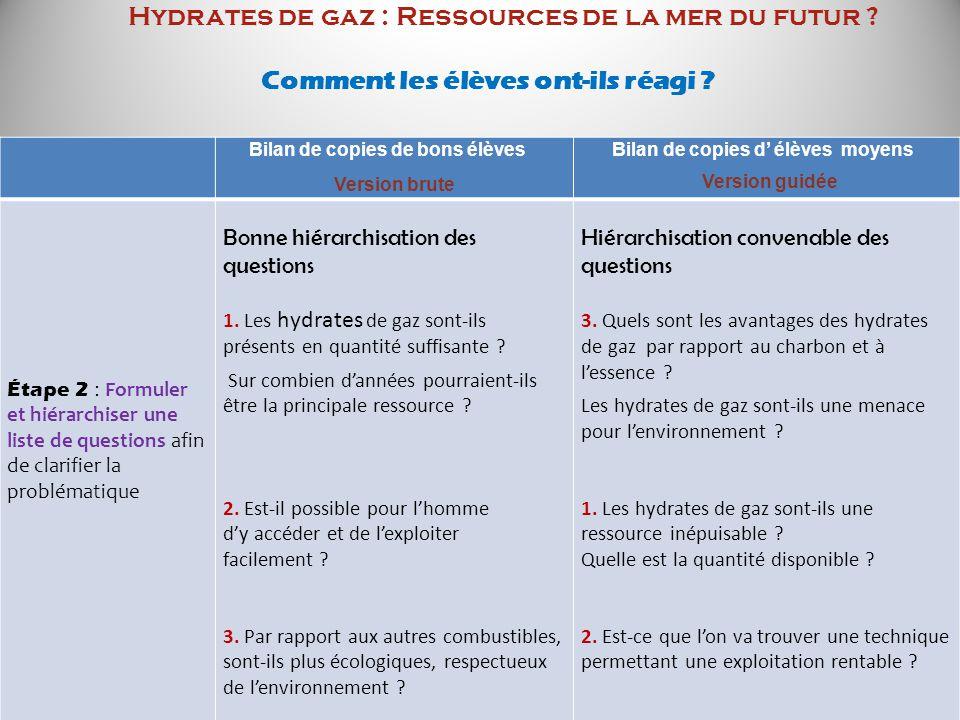 Hydrates de gaz : Ressources de la mer du futur ? Comment les élèves ont-ils réagi ? Bilan de copies de bons élèves Version brute Bilan de copies d él