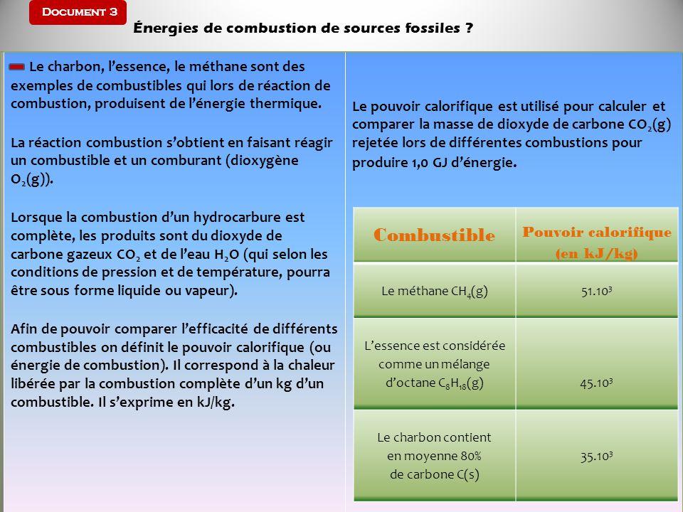 Document 3 Énergies de combustion de sources fossiles ? Le charbon, lessence, le méthane sont des exemples de combustibles qui lors de réaction de com