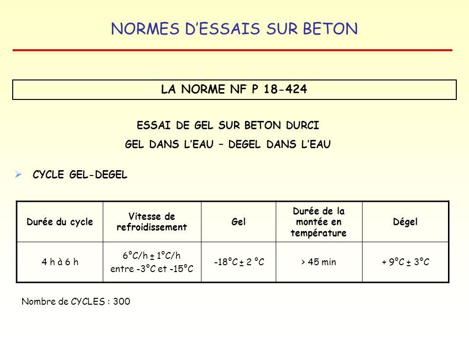 NORMES DESSAIS SUR BETON LA NORME NF P 18-424 ESSAI DE GEL SUR BETON DURCI GEL DANS LEAU – DEGEL DANS LEAU CRITERES DEVALUATION MESURE DU GONFLEMENT : µm/m MESURE DE LA VARIATION DE LONGUEUR MESURE DE LA FREQUENCE DE RESONNANCE avec Fo : fréquence de résonnance à lorigine Fn : fréquence de résonnance à léchéance n Fn² Fo² X 100