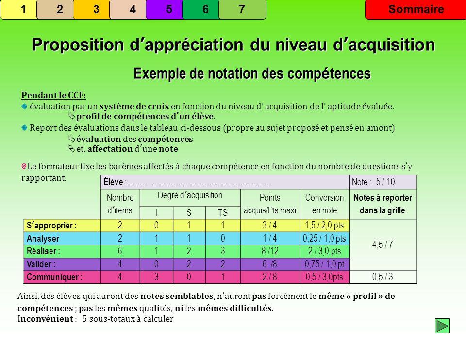 Proposition dappréciation du niveau dacquisition Exemple de notation des comp é tences Pendant le CCF: évaluation par un système de croix en fonction du niveau d acquisition de l aptitude évaluée.