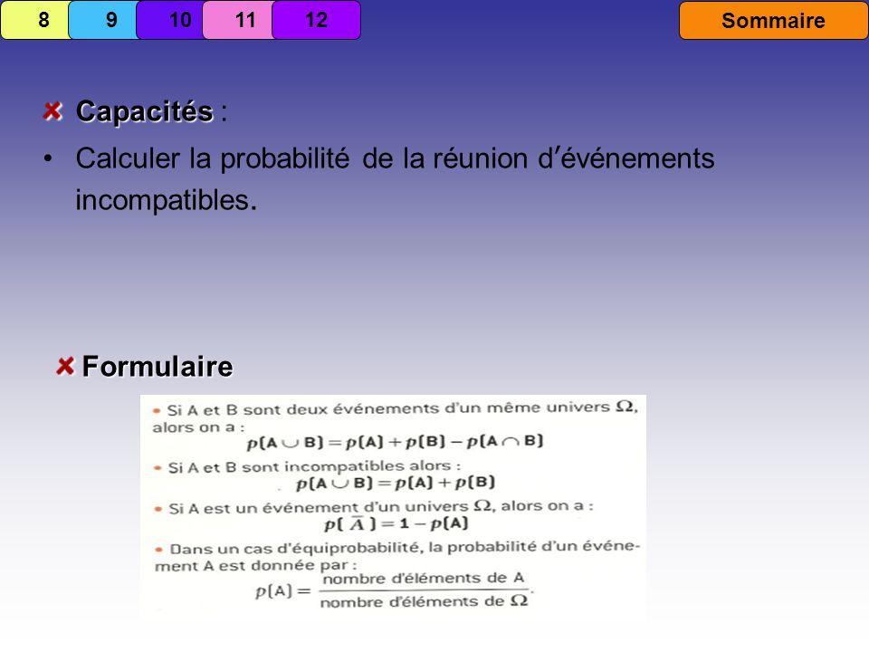Capacités Capacités : Calculer la probabilité de la réunion dévénements incompatibles.