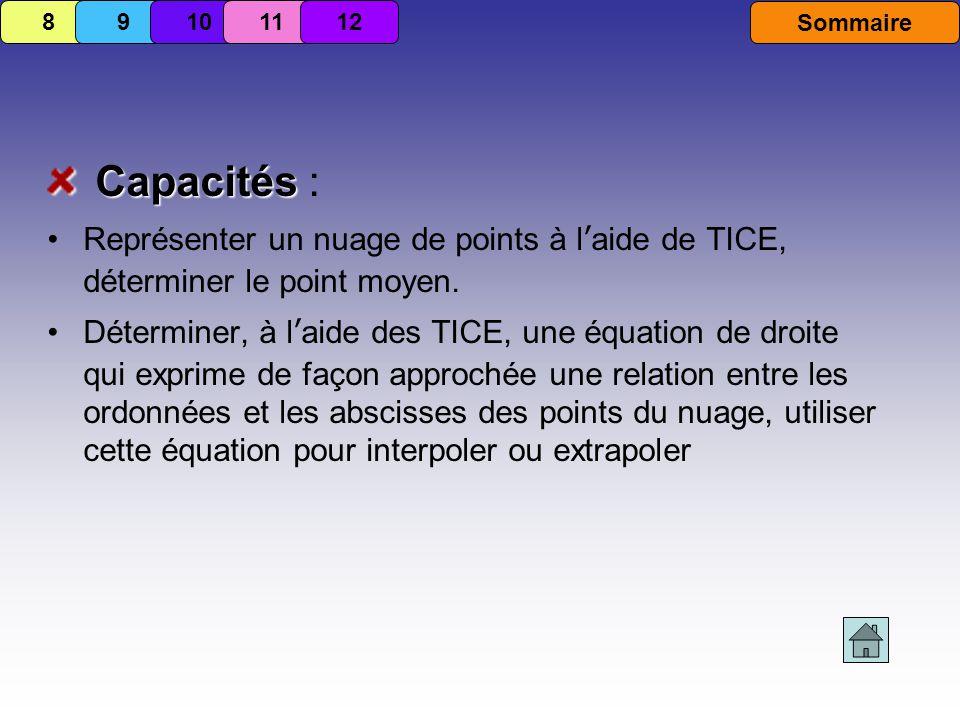 Capacités Capacités : Représenter un nuage de points à laide de TICE, déterminer le point moyen.