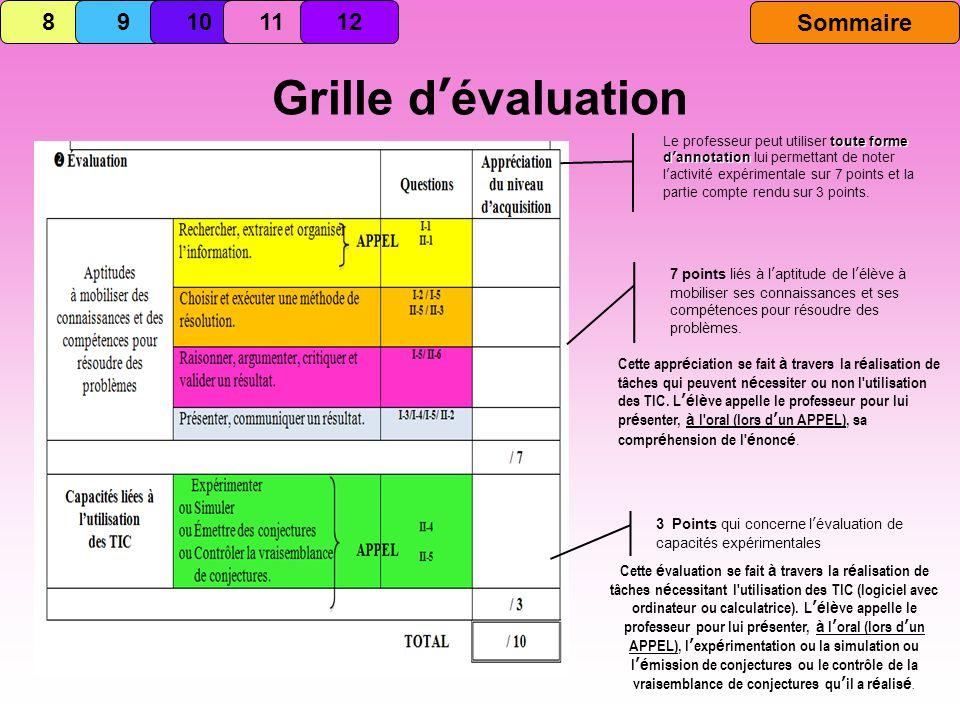 Grille dévaluation : toute forme dannotation Le professeur peut utiliser toute forme dannotation lui permettant de noter lactivité expérimentale sur 7 points et la partie compte rendu sur 3 points.