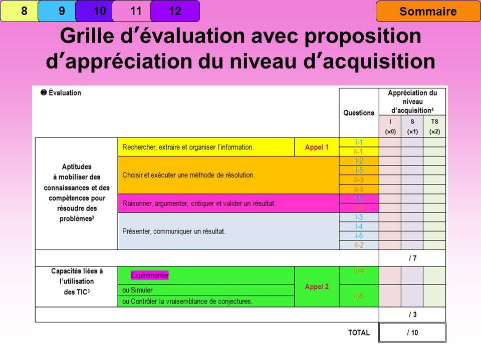 Grille dévaluation avec proposition dappréciation du niveau dacquisition 8 9 101112 Sommaire
