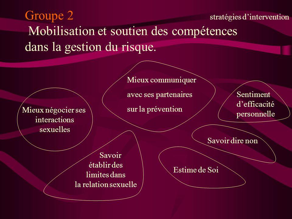 Groupe 2 stratégies dintervention Mobilisation et soutien des compétences dans la gestion du risque. Mieux communiquer avec ses partenaires sur la pré
