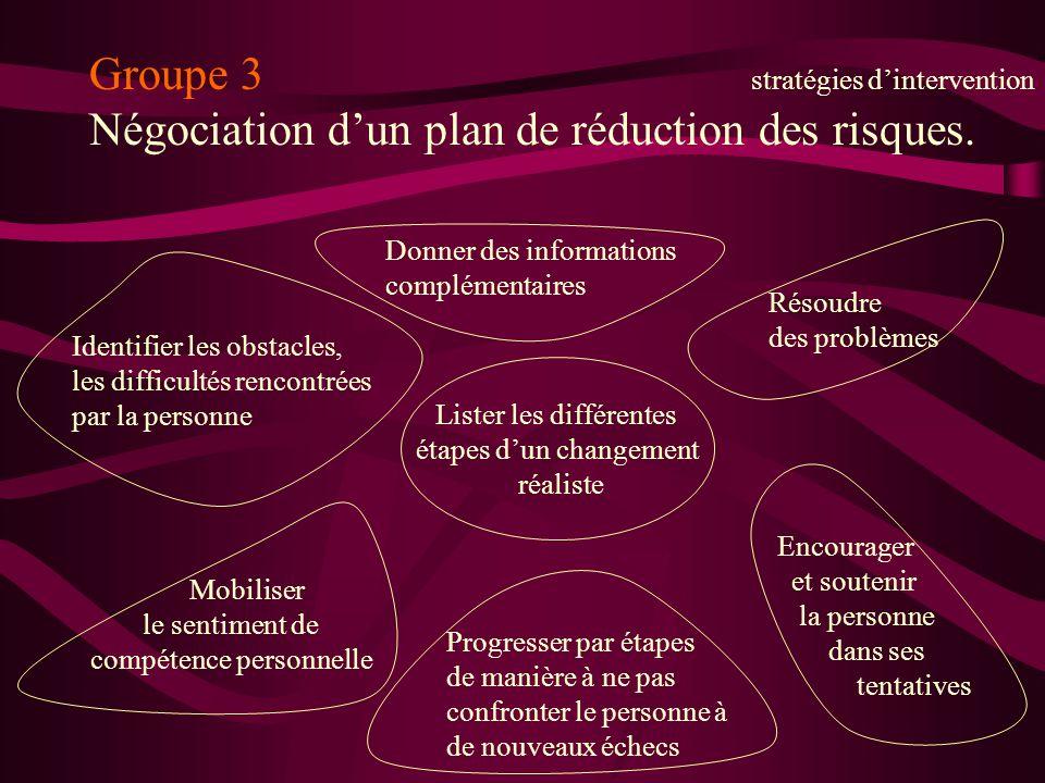 Groupe 3 stratégies dintervention Négociation dun plan de réduction des risques. Identifier les obstacles, les difficultés rencontrées par la personne