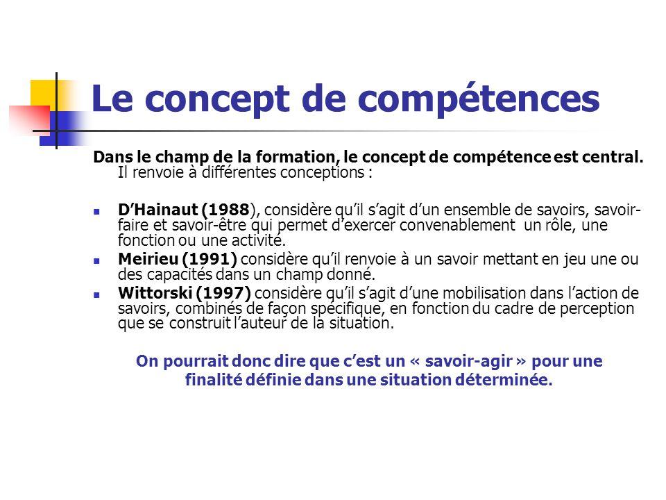 Le concept de compétences Dans le champ de la formation, le concept de compétence est central. Il renvoie à différentes conceptions : DHainaut (1988),