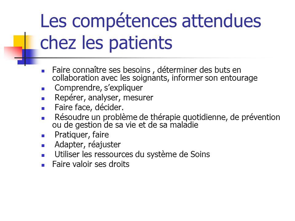 Les compétences attendues chez les patients Faire connaître ses besoins, déterminer des buts en collaboration avec les soignants, informer son entoura