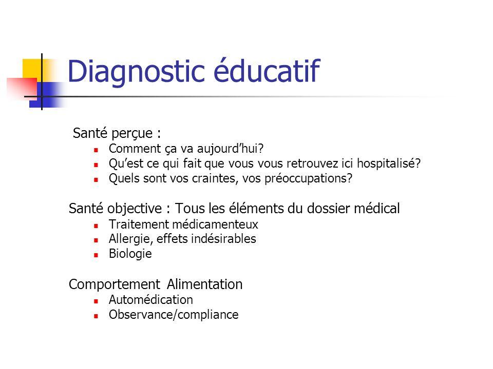 Diagnostic éducatif Santé perçue : Comment ça va aujourdhui? Quest ce qui fait que vous vous retrouvez ici hospitalisé? Quels sont vos craintes, vos p