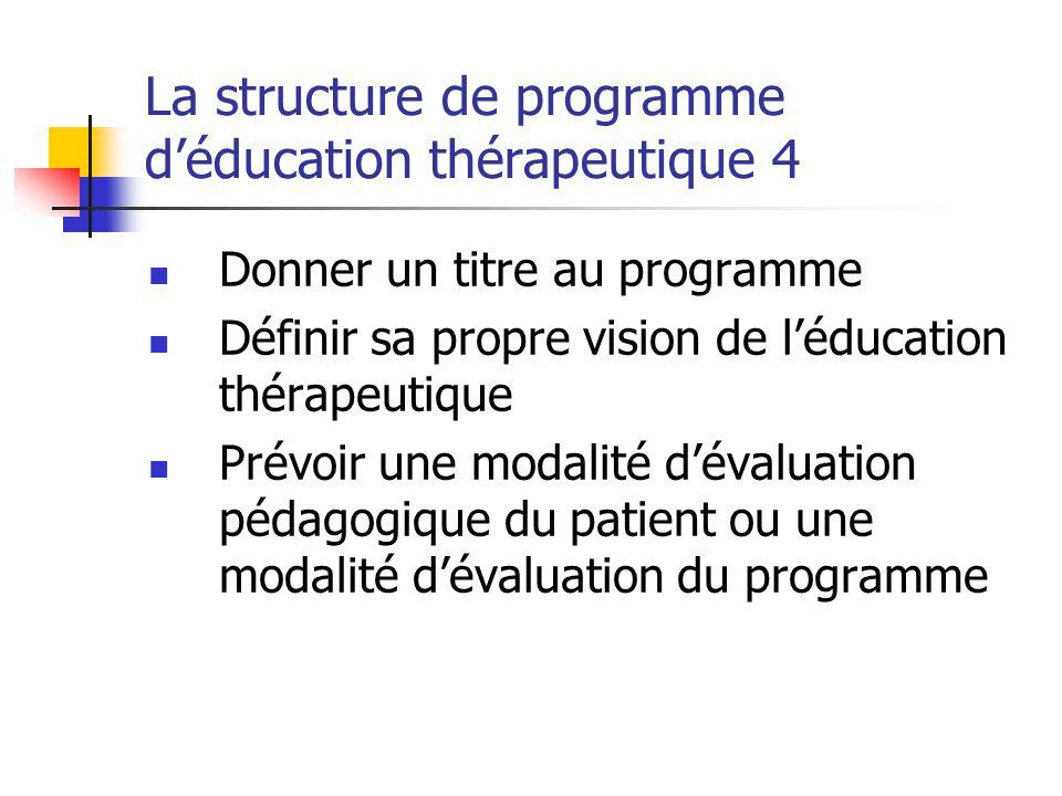 La structure de programme déducation thérapeutique 4 Donner un titre au programme Définir sa propre vision de léducation thérapeutique Prévoir une mod