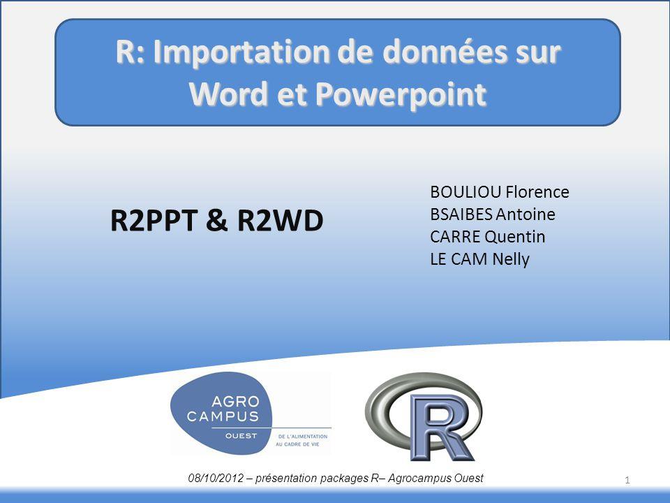 R: Importation de données sur Word et Powerpoint 08/10/2012 – présentation packages R– Agrocampus Ouest 1 R2PPT & R2WD BOULIOU Florence BSAIBES Antoine CARRE Quentin LE CAM Nelly