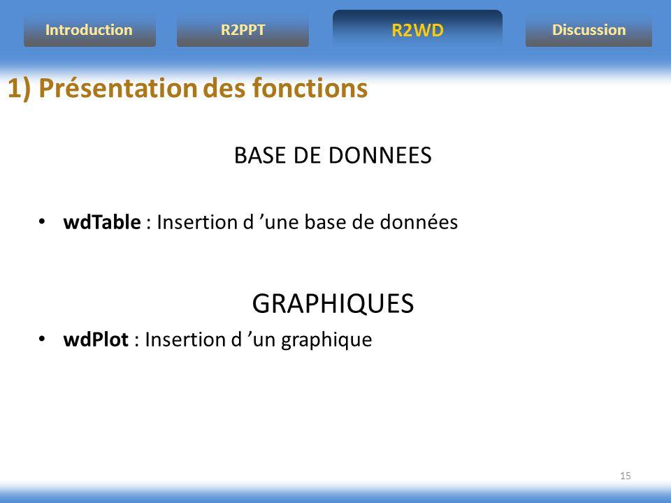 R2WD R2PPT Introduction Discussion 15 BASE DE DONNEES wdTable : Insertion d une base de données GRAPHIQUES wdPlot : Insertion d un graphique 1) Présentation des fonctions