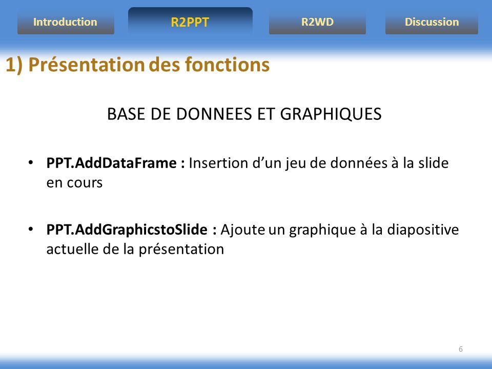 R2PPT IntroductionR2WDDiscussion 6 1) Présentation des fonctions BASE DE DONNEES ET GRAPHIQUES PPT.AddDataFrame : Insertion dun jeu de données à la sl