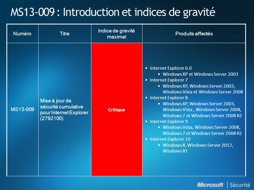 MS13-009 : Introduction et indices de gravité NuméroTitre Indice de gravité maximal Produits affectés MS13-009 Mise à jour de sécurité cumulative pour Internet Explorer (2792100) Critique Internet Explorer 6.0 Windows XP et Windows Server 2003 Internet Explorer 7 Windows XP, Windows Server 2003, Windows Vista et Windows Server 2008 Internet Explorer 8 Windows XP, Windows Server 2003, Windows Vista, Windows Server 2008, Windows 7 et Windows Server 2008 R2 Internet Explorer 9 Windows Vista, Windows Server 2008, Windows 7 et Windows Server 2008 R2 Internet Explorer 10 Windows 8, Windows Server 2012, Windows RT