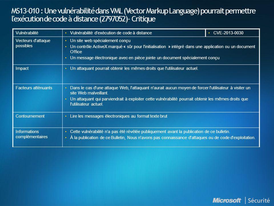 MS13-011 : Introduction et indices de gravité NuméroTitre Indice de gravité maximal Produits affectés MS13-011 Une vulnérabilité dans la décompression de fichiers multimédias pourrait permettre l exécution de code à distance (2780091) Critique Windows XP (Toutes les versions supportées) Windows Server 2003 (Toutes les versions supportées) Windows Vista (Toutes les versions supportées) Windows Server 2008 (Toutes les versions supportées)