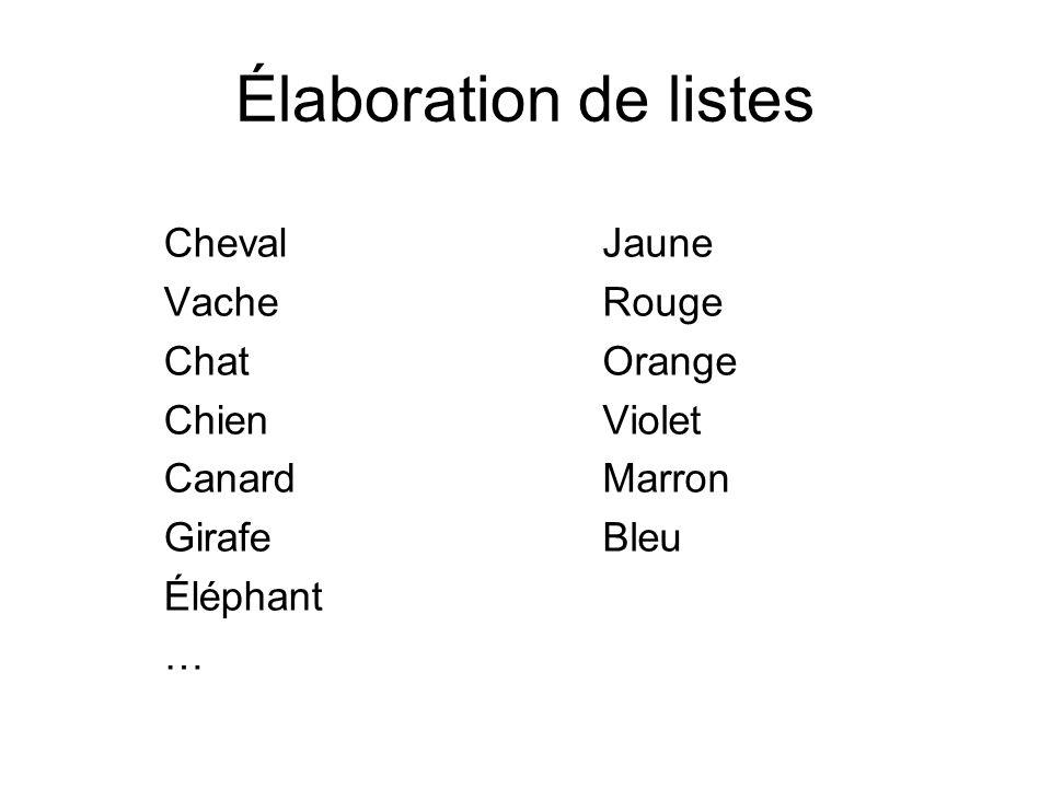 Élaboration de listes Jaune Rouge Orange Violet Marron Bleu Cheval Vache Chat Chien Canard Girafe Éléphant …